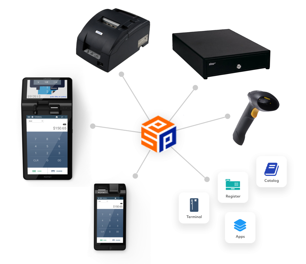 Poynt Smart Terminals About Us